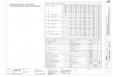 Спецификация базовых материалов